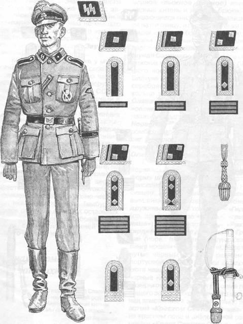 значки на военной форме: